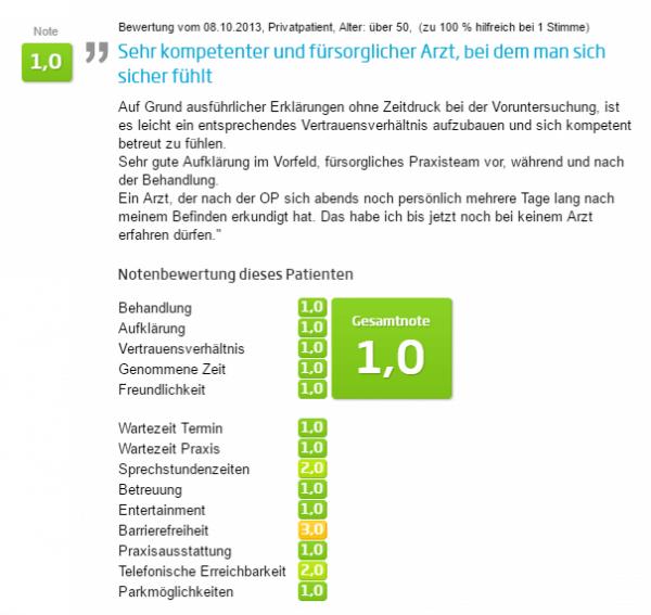 Erfahrungsbericht bei Dr. Kuschnir in Berlin